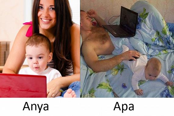 Internetezés anyával vagy apával...
