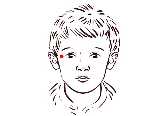 A pirossal jelölt pont stimulálása, mely a halántékon a külső szemzug magasságában, a szemüregcsont mögött található, segíthet a fejfájás elmulasztásában. Főképp akkor válhat be, ha a fejfájás idegi eredetű, tehát stressz vagy éppen düh váltotta ki.