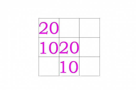 Milyen számok kerüljenek az üres négyzetekbe, hogy függőlegesen, vízszintesen és átlósan is 60 legyen a négyzetek összege?