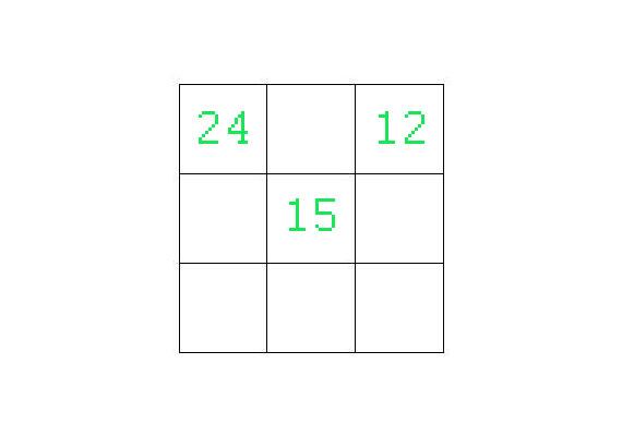 Feladat: az üres négyzetekbe tegyél olyan számokat, hogy azok a bent lévő számokkal összeadva függőlegesen, vízszintesen és átlósan is minden irányból nézve 45-öt adjanak.  Ha megvagy, lapozz egyet, és mutatjuk a megoldást.
