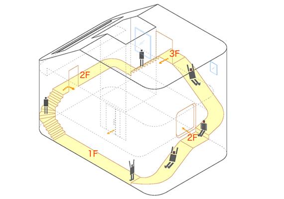 Így kell elképzelni a ház szerkezetét.