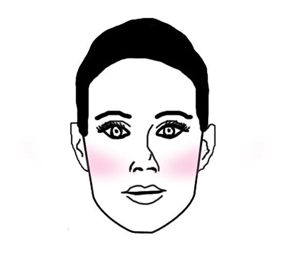 A hosszúkás arcot rövidíti, ha szinte vízszintesen viszed fel a pirosítót, mintegy kettévágva az arcot. Persze nem szabad éles vonalat húzni.