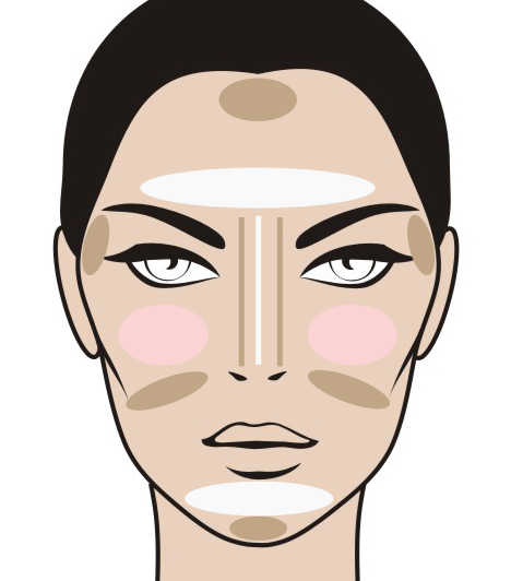 Gyémánt arcforma  A gyémánt arcformánál a túlzott szögletek tompításán van a hangsúly. Ezért kerül bronzosító az arc aljára és tetejére, a halántékra, valamint az arccsont alá kevéssel.