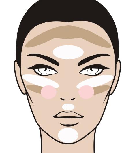 Háromszög arcforma  A háromszög arcformát leginkább úgy lehet kiemelni, ha a homlokodnál, illetve az állad vonalában világosabb színt használsz, ez ugyanis kissé lekerekíti az éles vonásokat.