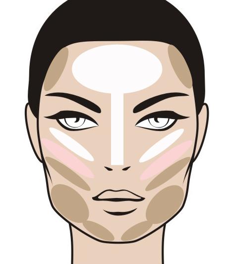 Szögletes arcforma  A szögletes arcformánál a sarkakat kell eltüntetni, ezek merevségét a bronzosító és a highlighter oldja a megfelelő használattal.