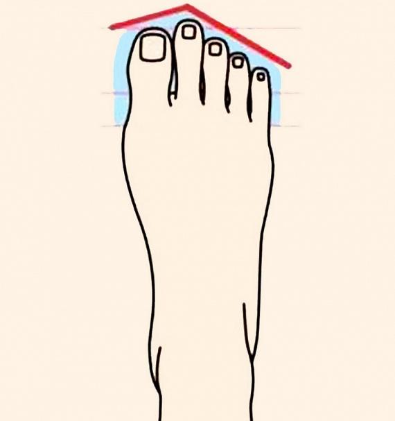 Ha a második ujjad hosszabb, mint a nagylábujjad, majd ettől kezdve csökken a hossz, görög típusú lábfejed van. Sportos vagy, és kreatív, aki általában lelkes, motivált. Egyedi gondolkodásmód és innovatív ötletek jellemeznek.