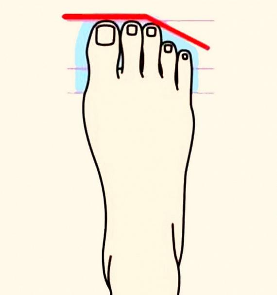 Ha az első három lábujjad ugyanolyan hosszú, majd lefelé csökken, római típusú lábfejed van. Ez a leggyakoribb forma: birtokosa karizmatikus személyiség, jó vezető, társasági lény és remek szónok.