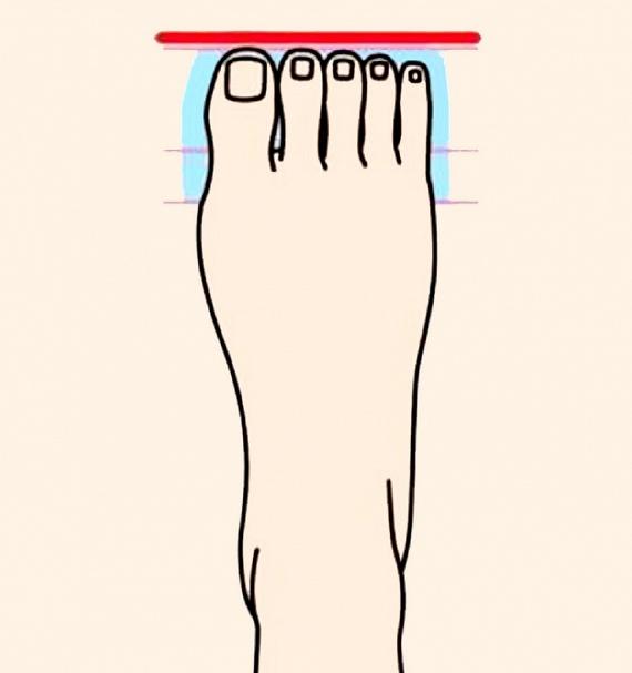 Mit üzen a lábfejed? – A 4 lábfejtípus és jelentésük