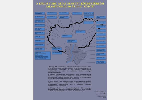 A Közgép Zrt. részvételével létrejött konzorciumok 2010-2011 között 200 milliárdos állami megrendelést nyertek el.