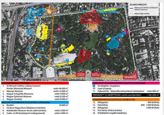 Az új múzeumi negyed és a park átalakításának látványterve. A pirossal jelölt részeken épületeket húznának fel, a kék pedig a már meglévő objektumok újragondolását jelzi.