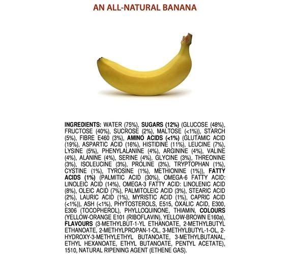 Így nézne ki a banán csomagolása, ha fel kellene tüntetni rajta az összetevőket.