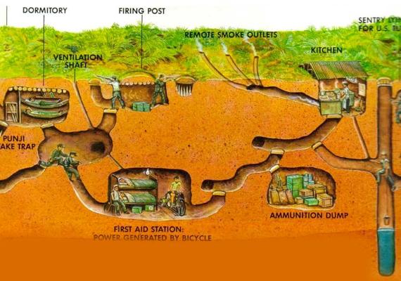 A 121 kilométer hosszú alagútrendszert a vietnami kormány megőrizte, és háborús emlékhellyé nyilvánította.