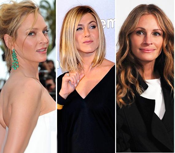A szavazataitok alapján a legkevésbé mutatós bikinis sztár Julia Roberts lett, de Jennifer Aniston és Uma Thurman is lecsúszott a dobogóról.